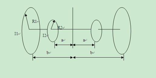 模拟电路波浪函数